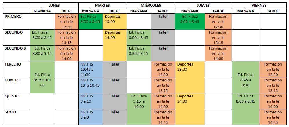 cronograma final inicial prim